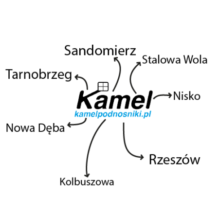 Kamel podnośniki